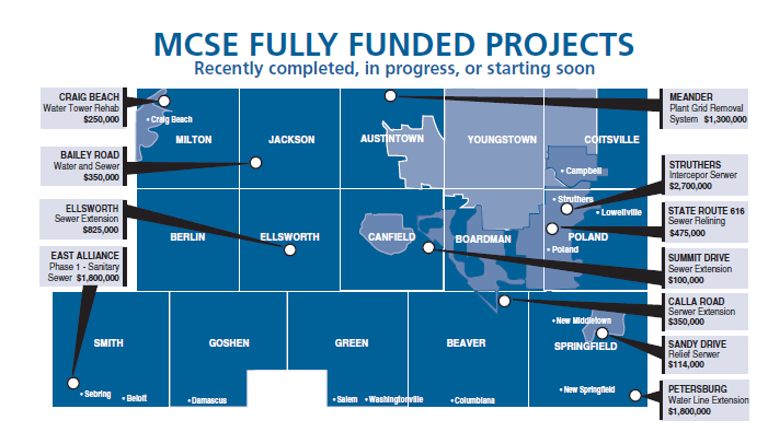 Map of Fully Funded Projects