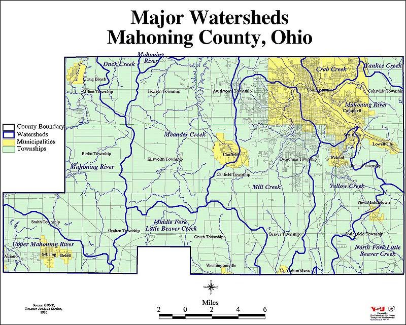 Major Watersheds in Mahoning County